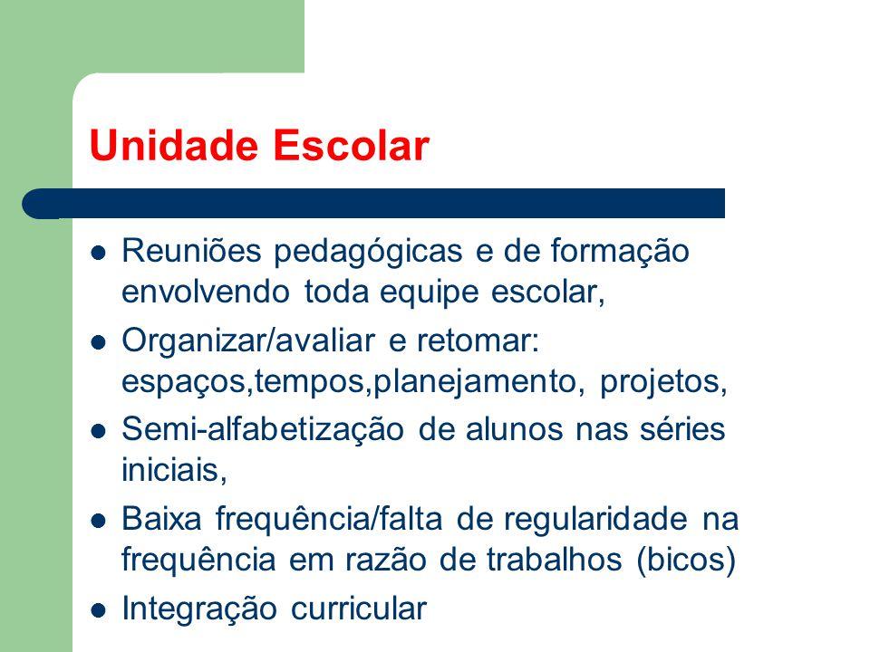 Unidade Escolar Reuniões pedagógicas e de formação envolvendo toda equipe escolar, Organizar/avaliar e retomar: espaços,tempos,planejamento, projetos,