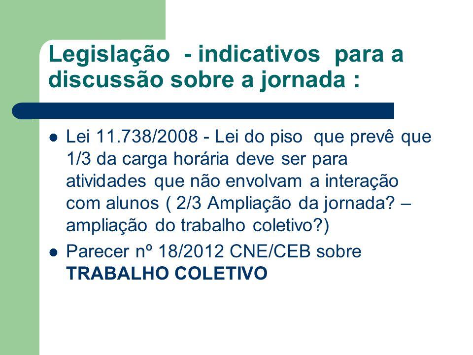 Legislação - indicativos para a discussão sobre a jornada : Lei 11.738/2008 - Lei do piso que prevê que 1/3 da carga horária deve ser para atividades