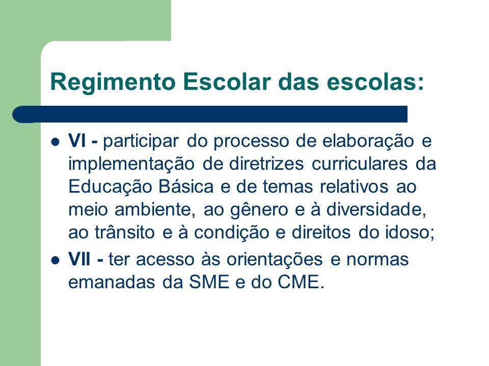 Regimento Escolar das escolas: VI - participar do processo de elaboração e implementação de diretrizes curriculares da Educação Básica e de temas rela