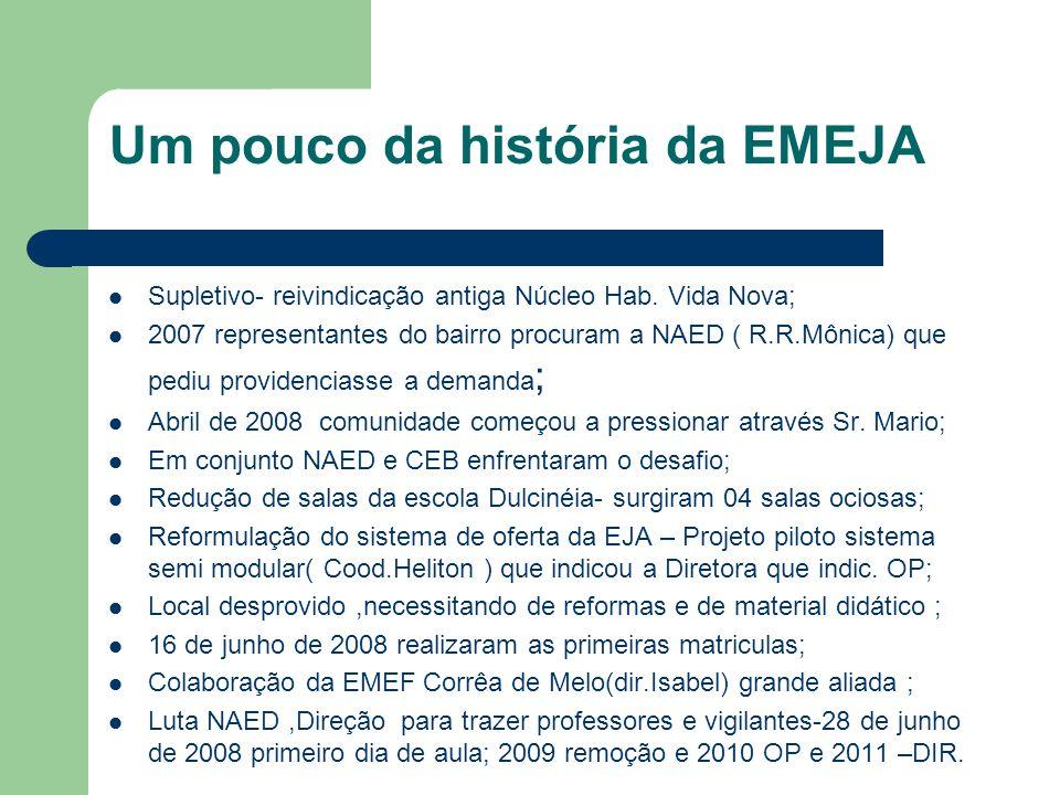 Um pouco da história da EMEJA Supletivo- reivindicação antiga Núcleo Hab. Vida Nova; 2007 representantes do bairro procuram a NAED ( R.R.Mônica) que p