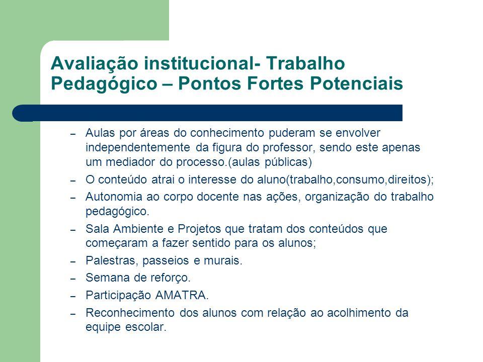 Pontos Fracos Potenciais – As reuniões pedagógicas quando se tornaram improdutivas.