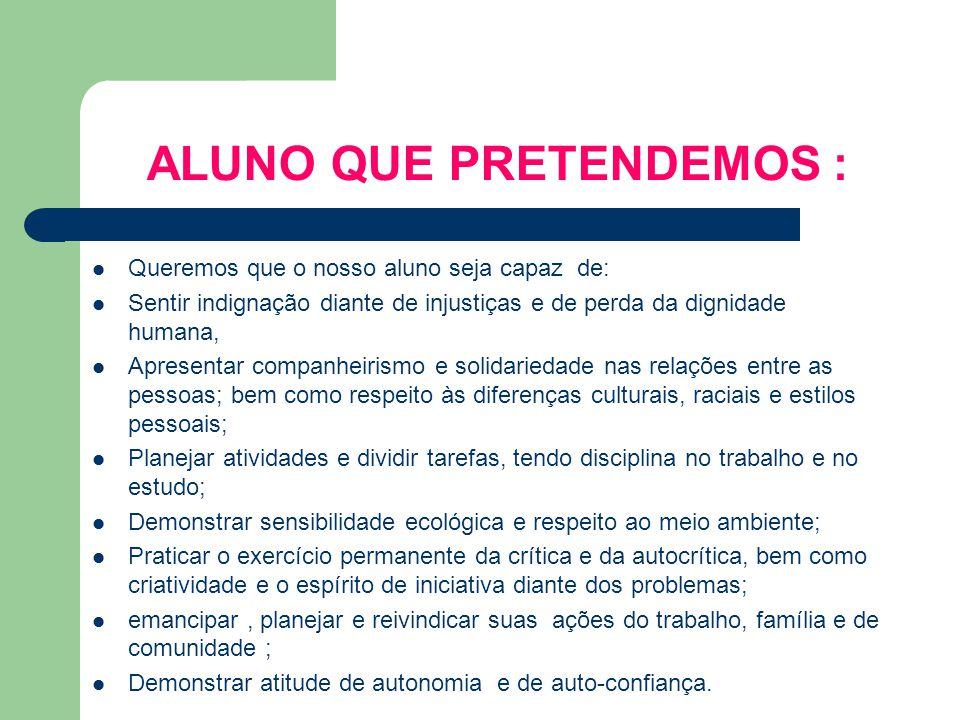 Regimento Comum das Escolas Municipais Art.38.