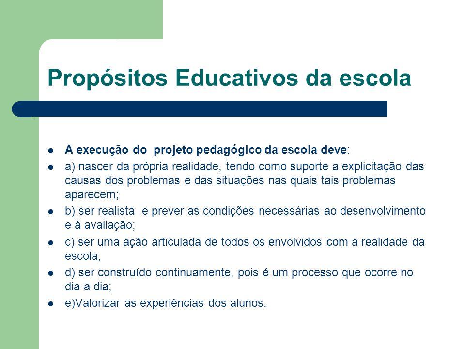 Propósitos Educativos da escola A execução do projeto pedagógico da escola deve: a) nascer da própria realidade, tendo como suporte a explicitação das
