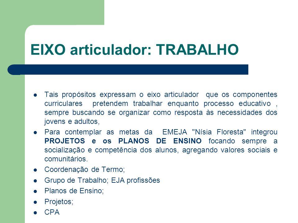 EIXO articulador: TRABALHO Tais propósitos expressam o eixo articulador que os componentes curriculares pretendem trabalhar enquanto processo educativ