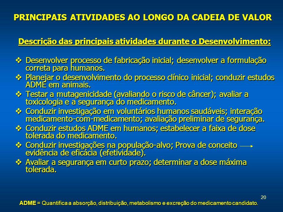 20 Descrição das principais atividades durante o Desenvolvimento:  Desenvolver processo de fabricação inicial; desenvolver a formulação correta para humanos.