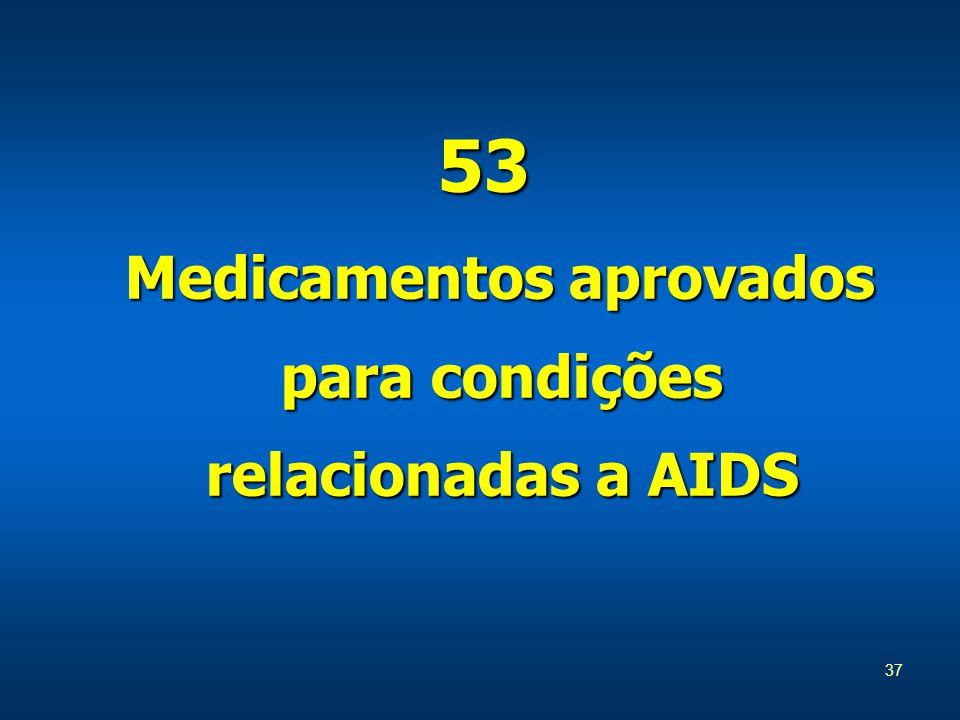 37 53 Medicamentos aprovados para condições relacionadas a AIDS Medicamentos aprovados para condições relacionadas a AIDS