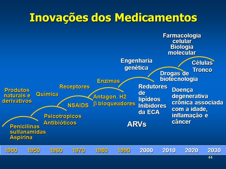 44 Produtos naturais e derivativos Antagon.