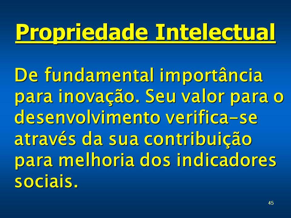 45 Propriedade Intelectual De f undamental importância para inovação.