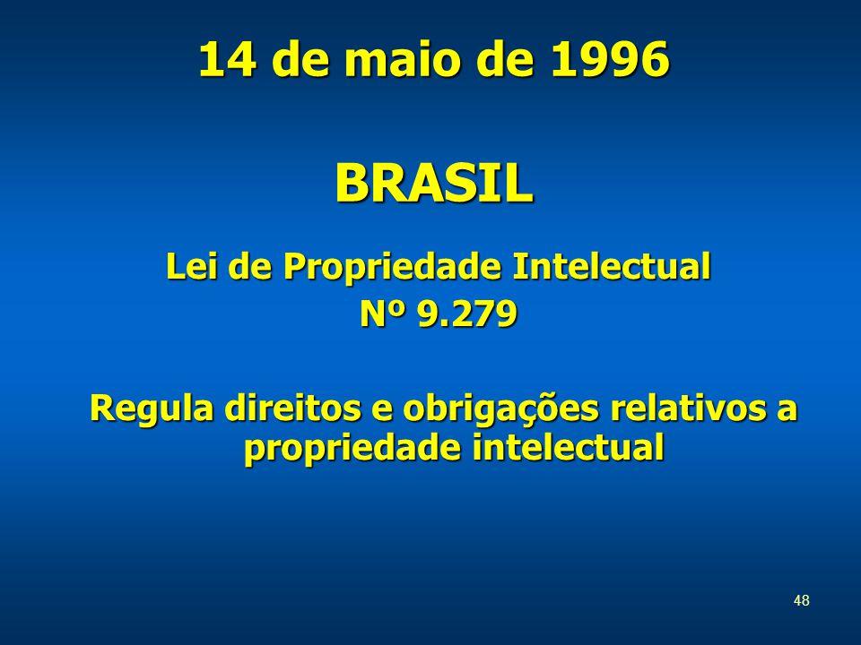 48 14 de maio de 1996 BRASIL Lei de Propriedade Intelectual Nº 9.279 Regula direitos e obrigações relativos a propriedade intelectual Regula direitos e obrigações relativos a propriedade intelectual