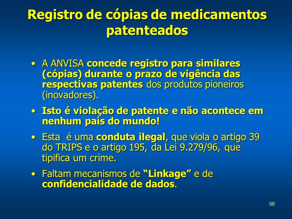 50 Registro de cópias de medicamentos patenteados A ANVISA concede registro para similares (cópias) durante o prazo de vigência das respectivas patentes dos produtos pioneiros (inovadores).A ANVISA concede registro para similares (cópias) durante o prazo de vigência das respectivas patentes dos produtos pioneiros (inovadores).