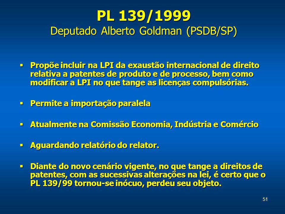 51 PL 139/1999 Deputado Alberto Goldman (PSDB/SP)  Propõe incluir na LPI da exaustão internacional de direito relativa a patentes de produto e de processo, bem como modificar a LPI no que tange as licenças compulsórias.