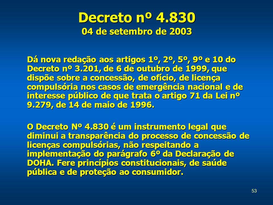 53 Decreto nº 4.830 04 de setembro de 2003 Dá nova redação aos artigos 1º, 2º, 5º, 9º e 10 do Decreto nº 3.201, de 6 de outubro de 1999, que dispõe sobre a concessão, de ofício, de licença compulsória nos casos de emergência nacional e de interesse público de que trata o artigo 71 da Lei nº 9.279, de 14 de maio de 1996.