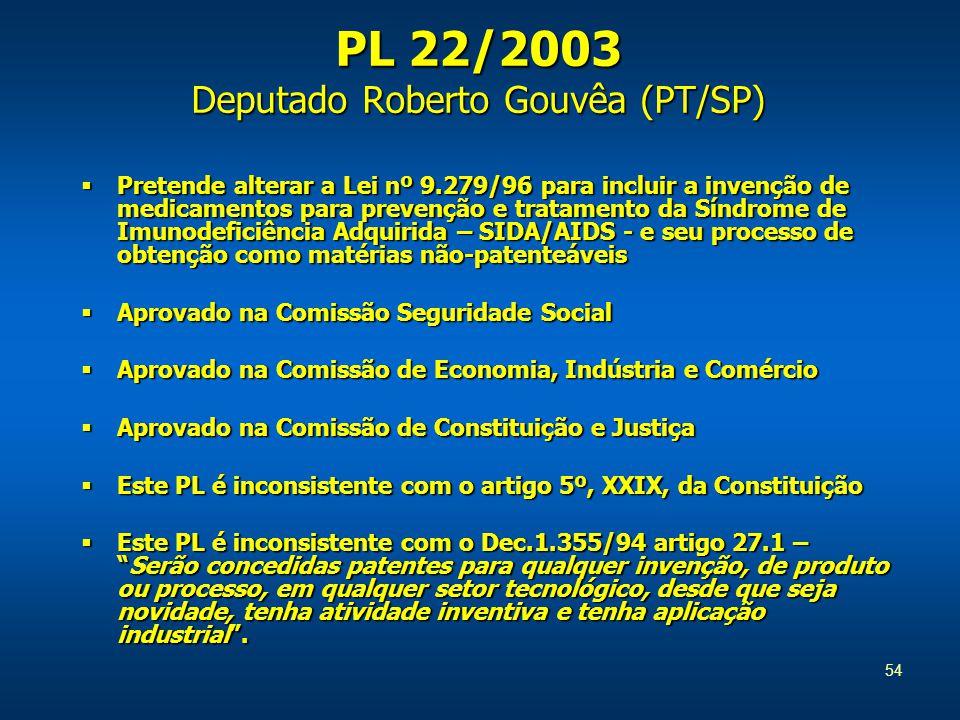 54 PL 22/2003 Deputado Roberto Gouvêa (PT/SP)  Pretende alterar a Lei nº 9.279/96 para incluir a invenção de medicamentos para prevenção e tratamento da Síndrome de Imunodeficiência Adquirida – SIDA/AIDS - e seu processo de obtenção como matérias não-patenteáveis  Aprovado na Comissão Seguridade Social  Aprovado na Comissão de Economia, Indústria e Comércio  Aprovado na Comissão de Constituição e Justiça  Este PL é inconsistente com o artigo 5º, XXIX, da Constituição  Este PL é inconsistente com o Dec.1.355/94 artigo 27.1 – Serão concedidas patentes para qualquer invenção, de produto ou processo, em qualquer setor tecnológico, desde que seja novidade, tenha atividade inventiva e tenha aplicação industrial .