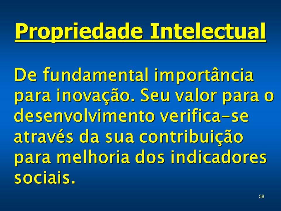 58 Propriedade Intelectual De f undamental importância para inovação.