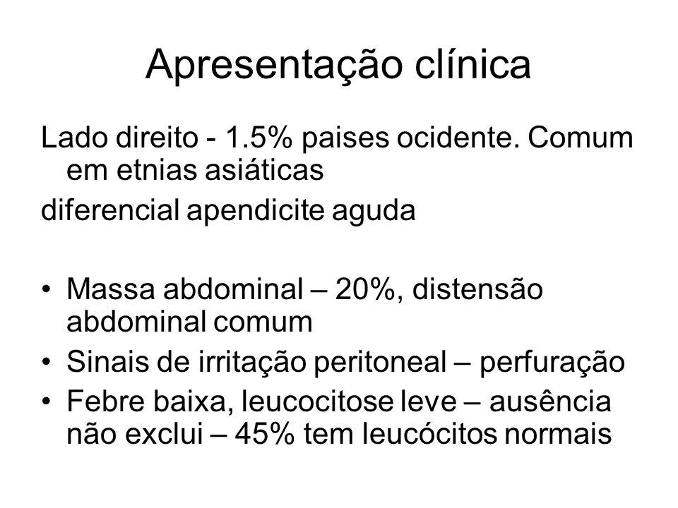 Apresentação clínica Lado direito - 1.5% paises ocidente.