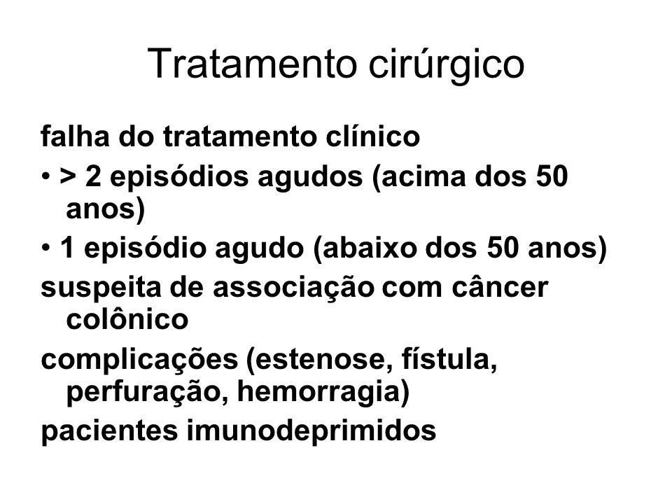 Tratamento cirúrgico falha do tratamento clínico > 2 episódios agudos (acima dos 50 anos) 1 episódio agudo (abaixo dos 50 anos) suspeita de associação com câncer colônico complicações (estenose, fístula, perfuração, hemorragia) pacientes imunodeprimidos