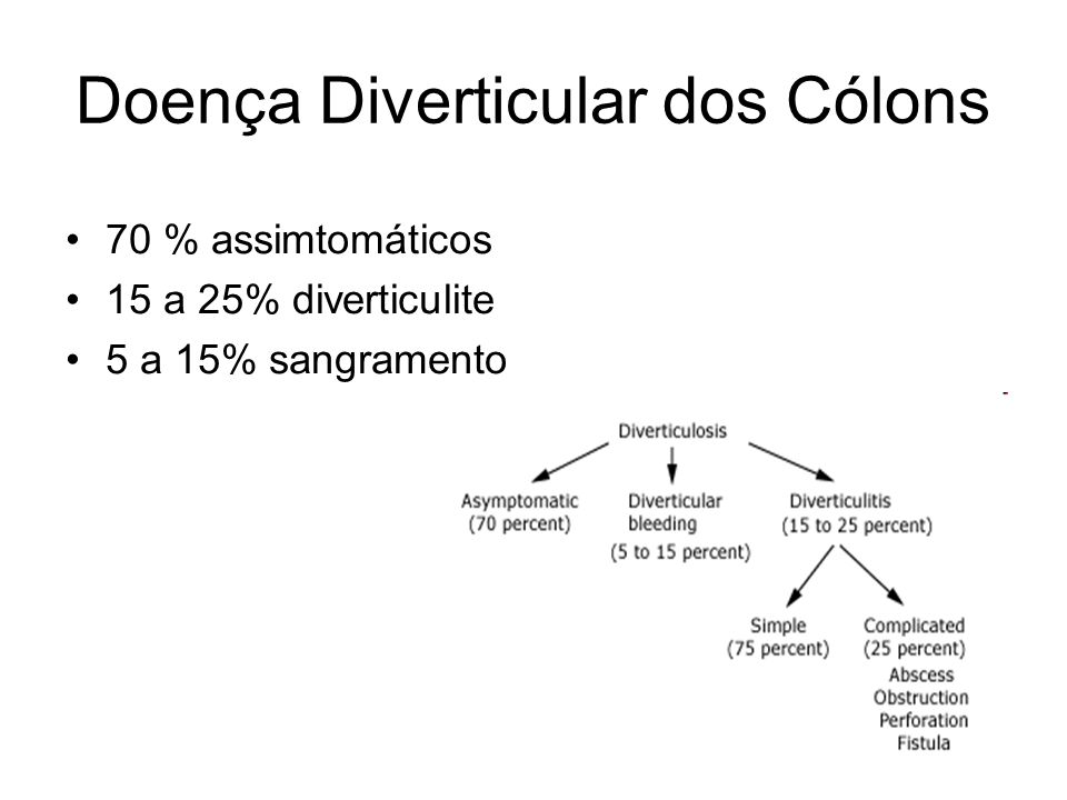 Definições Diverticulose - doença assintomática Doença Diverticular - associação a sintomas não complicada complicada: inflamação (diverticulite) abscesso, fístula, perfuração ou obstrução hemorragia (não associada a inflamação) Schoetz DJ - Dis Colon Rectum 42: 703 - 9, 1999 Diverticular Disease of the Colon - A Century-Old Problem