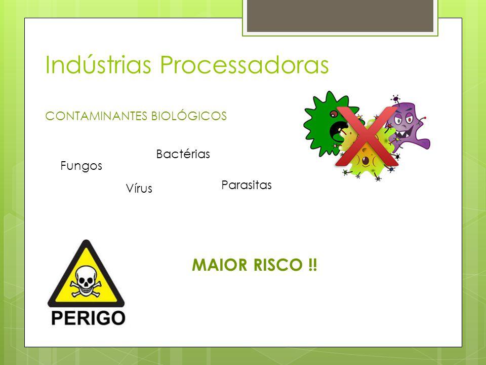 Indústrias Processadoras CONTAMINANTES BIOLÓGICOS Fungos Bactérias Vírus Parasitas MAIOR RISCO !!