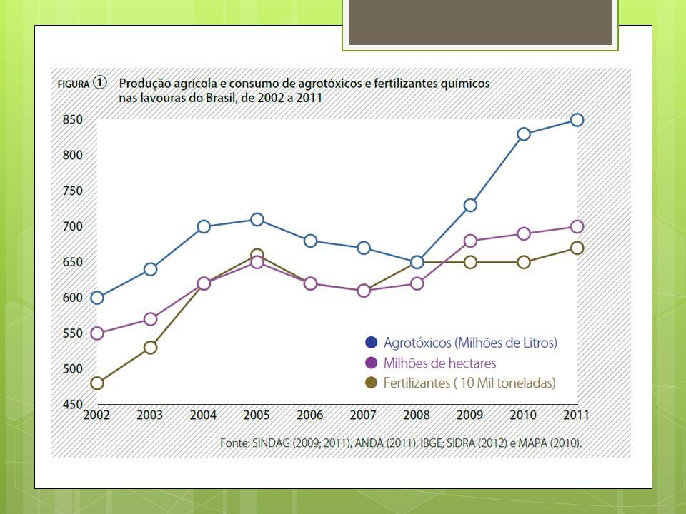  Em 2008, leite em pó para alimentação de bebês e outros produtos derivados de leite foram descobertos com níveis altos e perigosos de melamina, e os resultados foram trágicos.