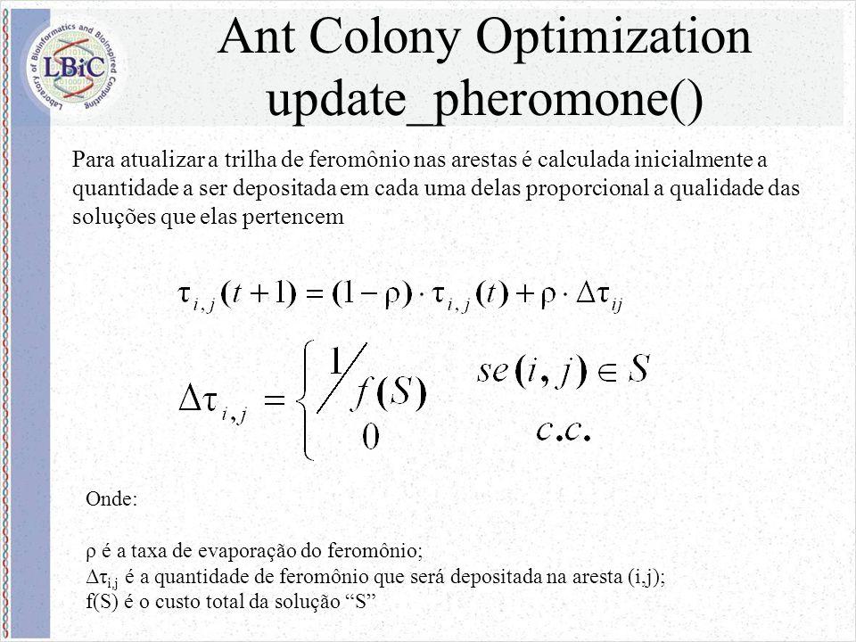 Ant Colony Optimization update_pheromone() Onde: ρ é a taxa de evaporação do feromônio; Δτ i,j é a quantidade de feromônio que será depositada na aresta (i,j); f(S) é o custo total da solução S Para atualizar a trilha de feromônio nas arestas é calculada inicialmente a quantidade a ser depositada em cada uma delas proporcional a qualidade das soluções que elas pertencem