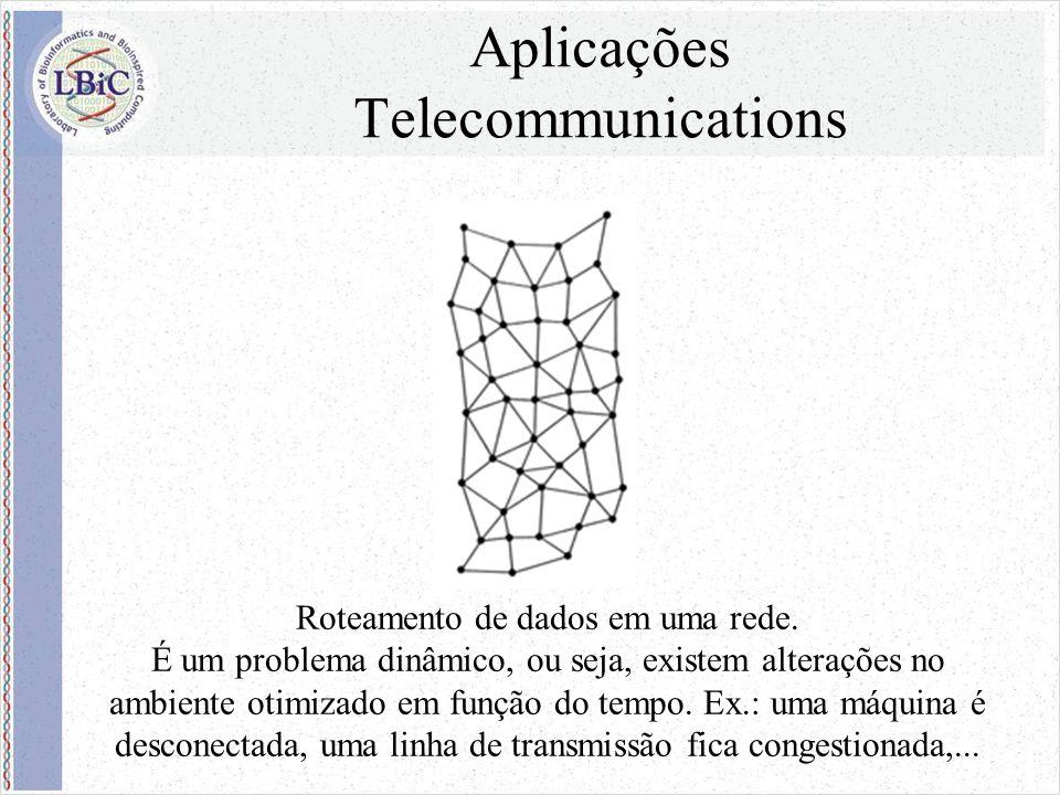 Aplicações Telecommunications Roteamento de dados em uma rede.