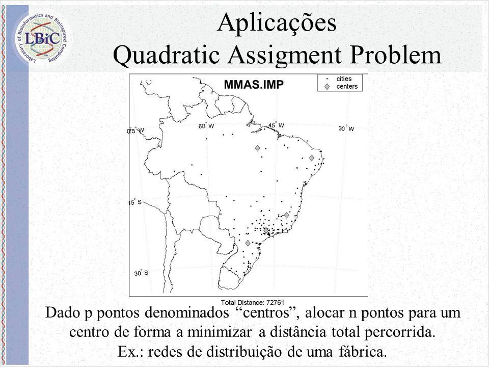 Aplicações Quadratic Assigment Problem Dado p pontos denominados centros , alocar n pontos para um centro de forma a minimizar a distância total percorrida.