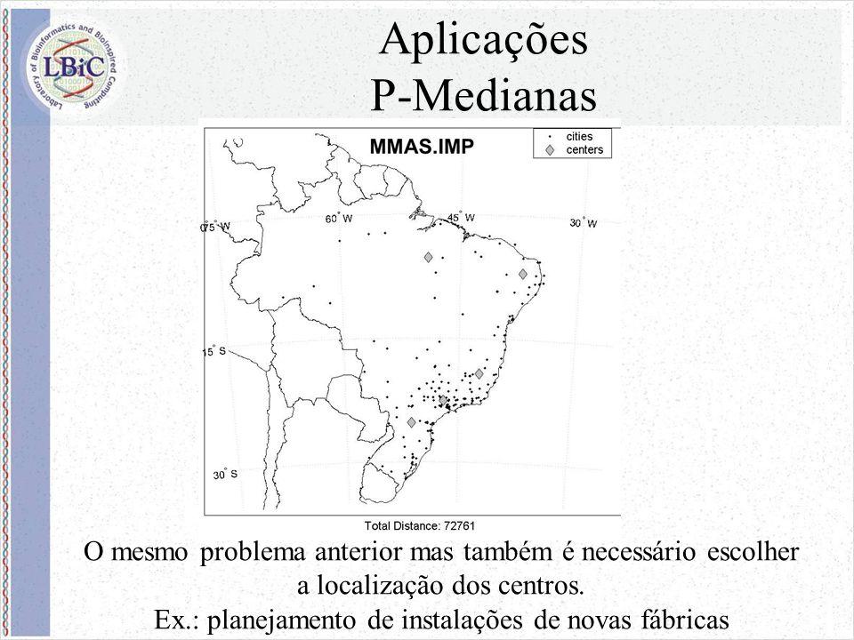 Aplicações P-Medianas O mesmo problema anterior mas também é necessário escolher a localização dos centros.
