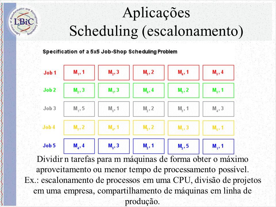 Aplicações Scheduling (escalonamento) Dividir n tarefas para m máquinas de forma obter o máximo aproveitamento ou menor tempo de processamento possível.