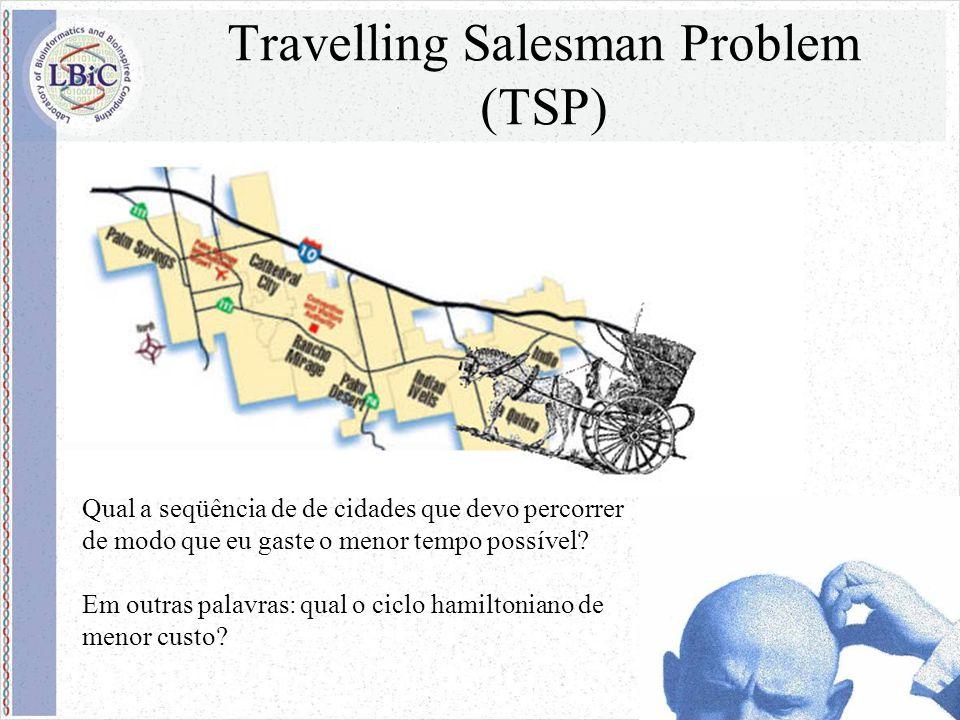 Aplicações TSP Cada vértice representa uma cidade