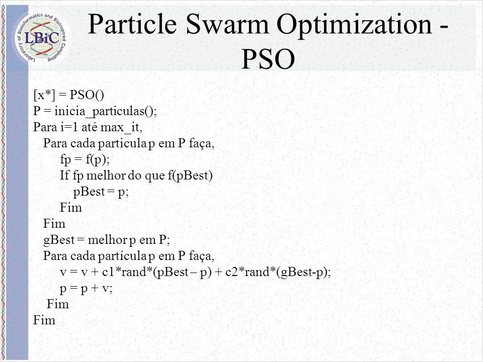 Particle Swarm Optimization - PSO [x*] = PSO() P = inicia_particulas(); Para i=1 até max_it, Para cada particula p em P faça, fp = f(p); If fp melhor do que f(pBest) pBest = p; Fim Fim gBest = melhor p em P; Para cada partícula p em P faça, v = v + c1*rand*(pBest – p) + c2*rand*(gBest-p); p = p + v; Fim Fim
