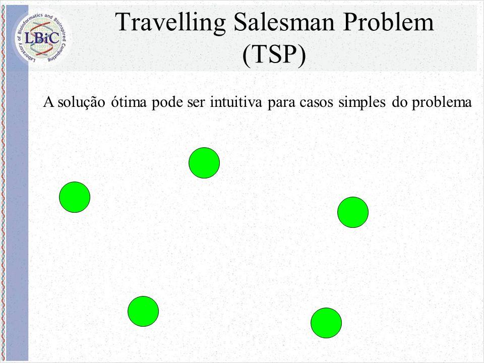 Aplicações TSP Dorigo M., V.Maniezzo & A. Colorni (1996).