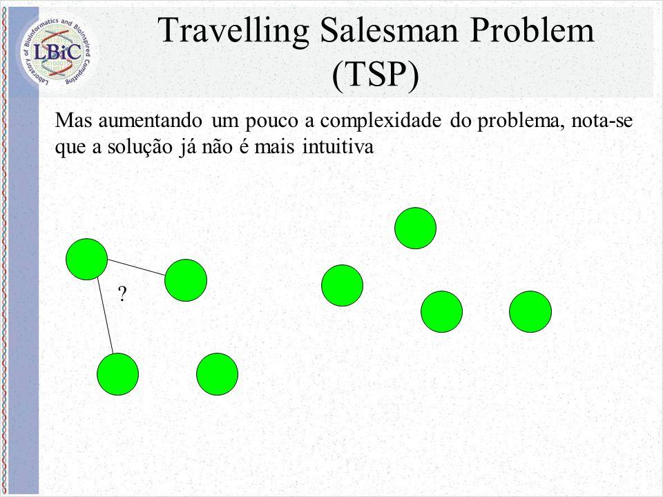 ? Travelling Salesman Problem (TSP) Mas aumentando um pouco a complexidade do problema, nota-se que a solução já não é mais intuitiva