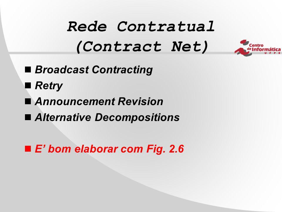 Rede Contratual (Contract Net)  Broadcast Contracting  Retry  Announcement Revision  Alternative Decompositions  E' bom elaborar com Fig. 2.6