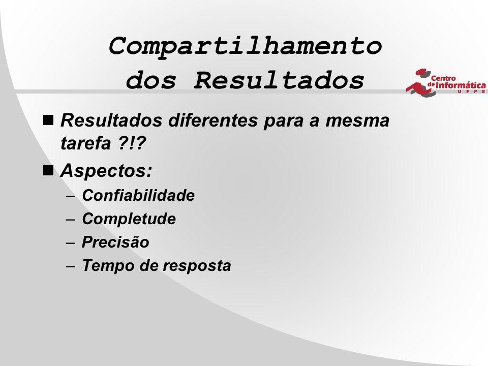Compartilhamento dos Resultados  Resultados diferentes para a mesma tarefa ?!?  Aspectos: –Confiabilidade –Completude –Precisão –Tempo de resposta