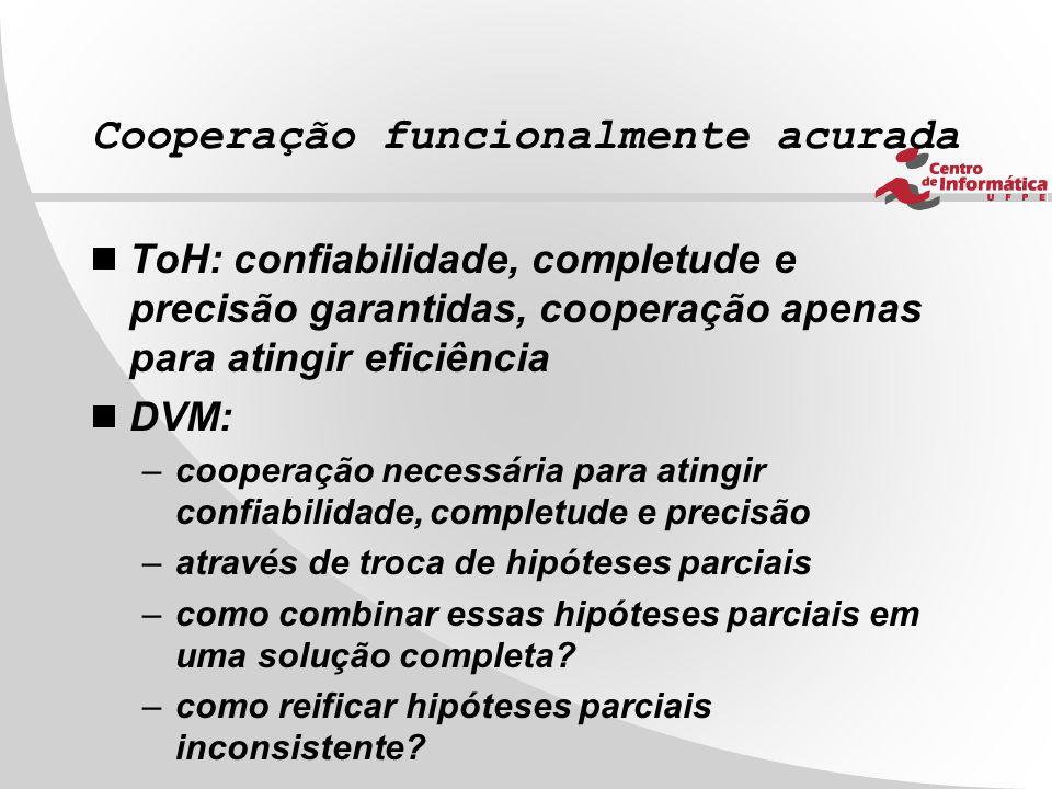 Cooperação funcionalmente acurada  ToH: confiabilidade, completude e precisão garantidas, cooperação apenas para atingir eficiência  DVM: –cooperaçã
