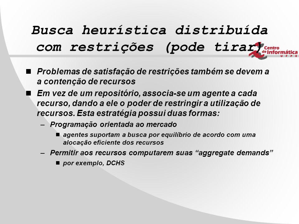 Busca heurística distribuída com restrições (pode tirar)  Problemas de satisfação de restrições também se devem a a contenção de recursos  Em vez de