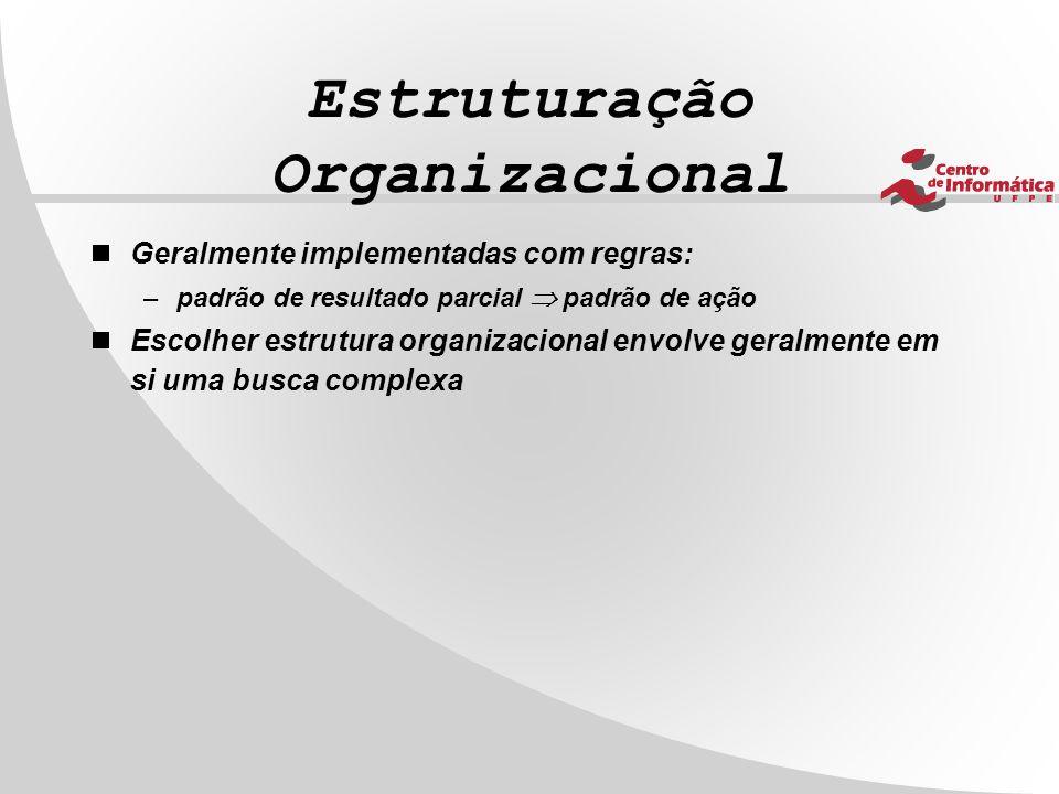 Estruturação Organizacional  Geralmente implementadas com regras: –padrão de resultado parcial  padrão de ação  Escolher estrutura organizacional e