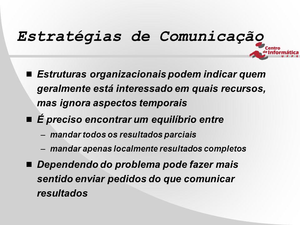 Estratégias de Comunicação  Estruturas organizacionais podem indicar quem geralmente está interessado em quais recursos, mas ignora aspectos temporai