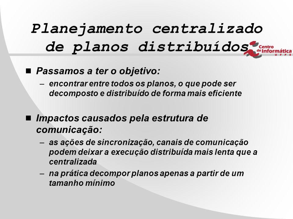 Planejamento centralizado de planos distribuídos  Passamos a ter o objetivo: –encontrar entre todos os planos, o que pode ser decomposto e distribuíd