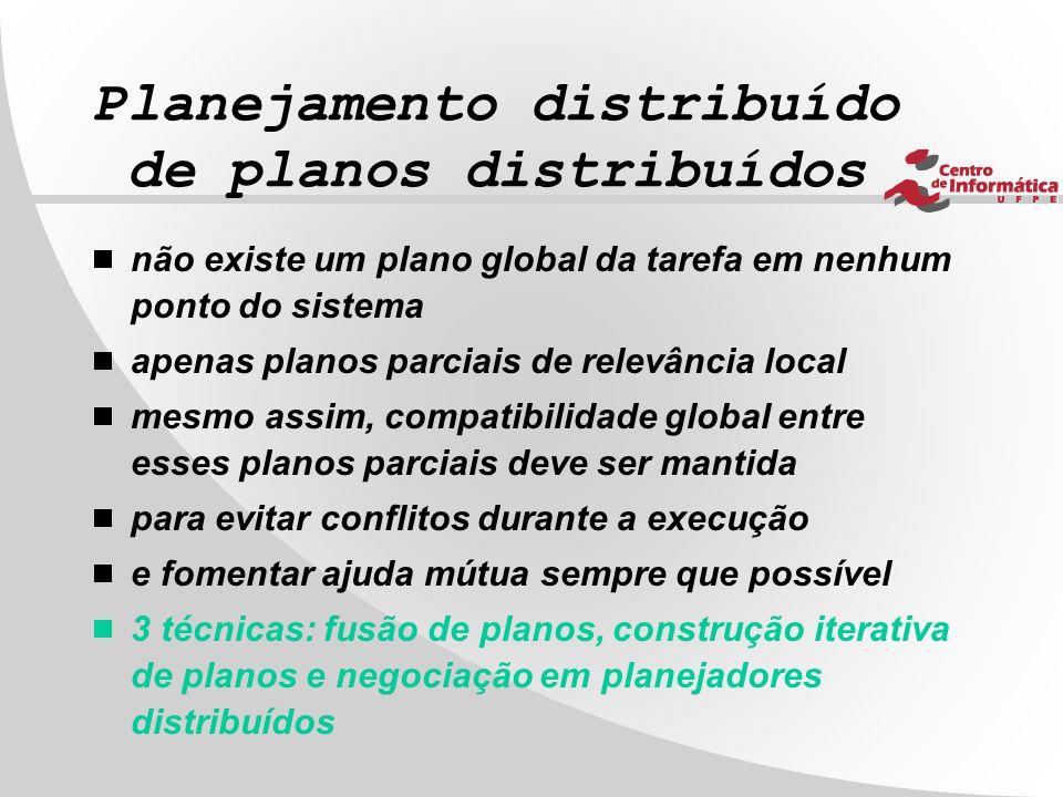 Planejamento distribuído de planos distribuídos  não existe um plano global da tarefa em nenhum ponto do sistema  apenas planos parciais de relevânc