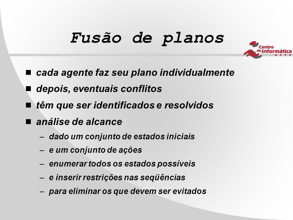 Fusão de planos  cada agente faz seu plano individualmente  depois, eventuais conflitos  têm que ser identificados e resolvidos  análise de alcanc