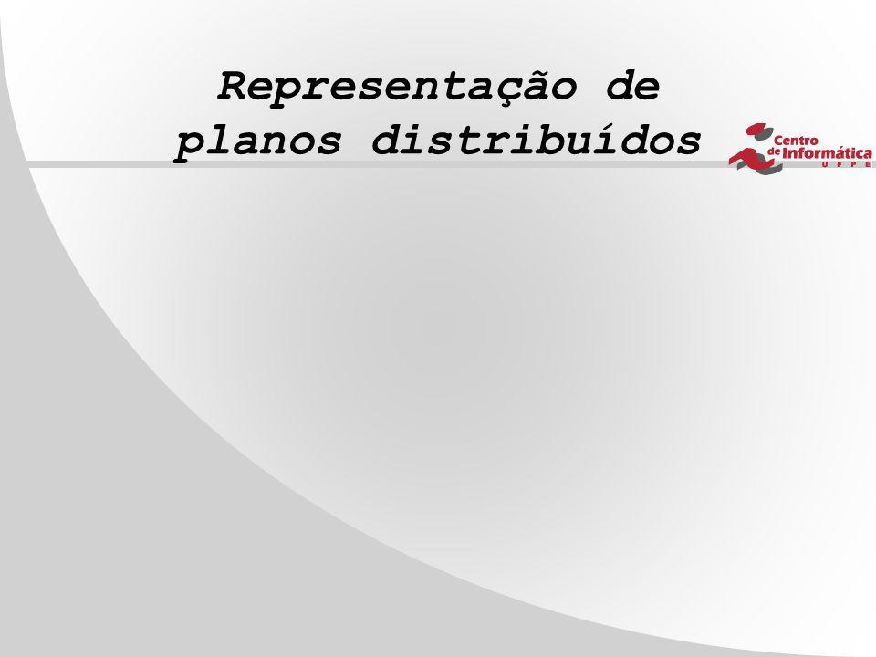 Representação de planos distribuídos