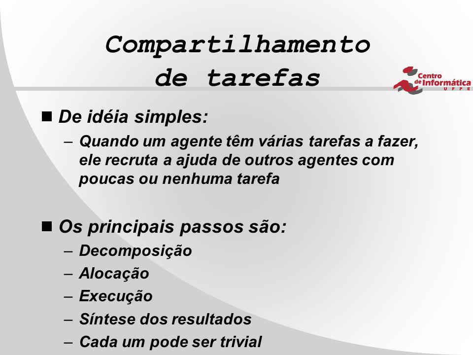 Compartilhamento de tarefas  De idéia simples: –Quando um agente têm várias tarefas a fazer, ele recruta a ajuda de outros agentes com poucas ou nenh