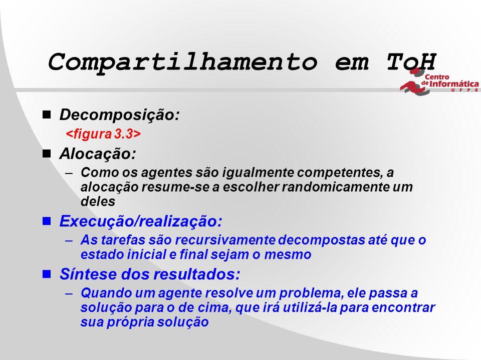 Compartilhamento em ToH  Decomposição:  Alocação: –Como os agentes são igualmente competentes, a alocação resume-se a escolher randomicamente um del
