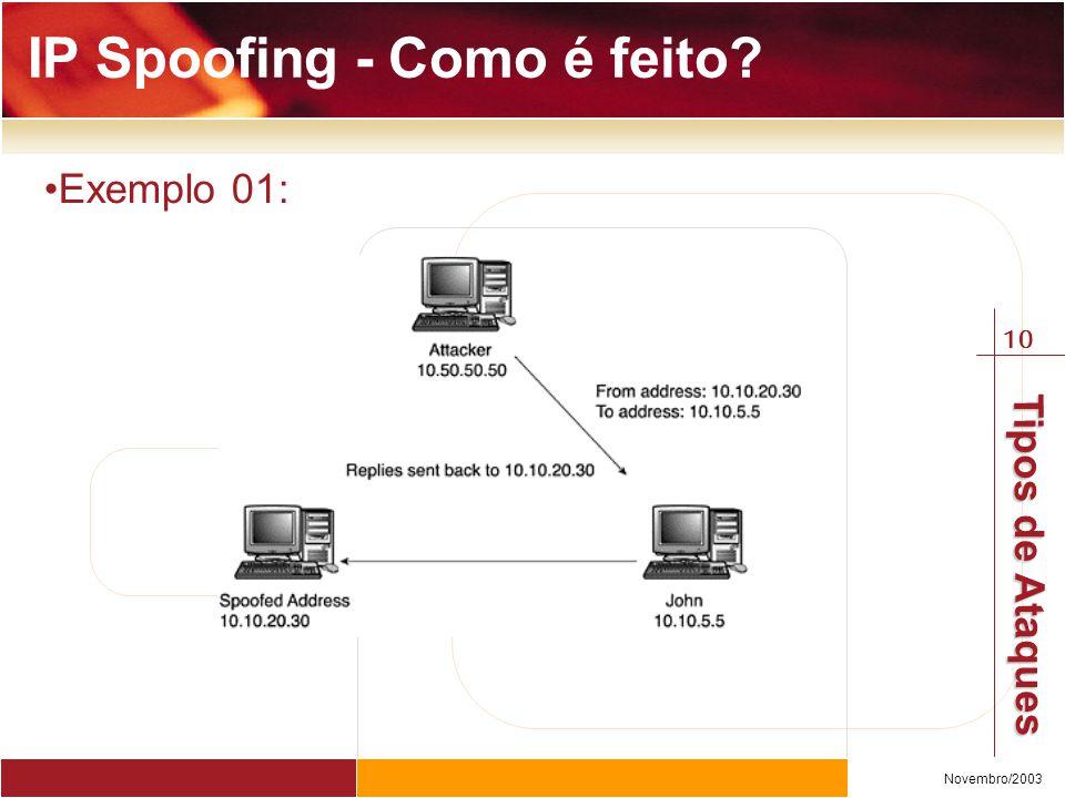 10 Novembro/2003 Tipos de Ataques IP Spoofing - Como é feito? Exemplo 01: