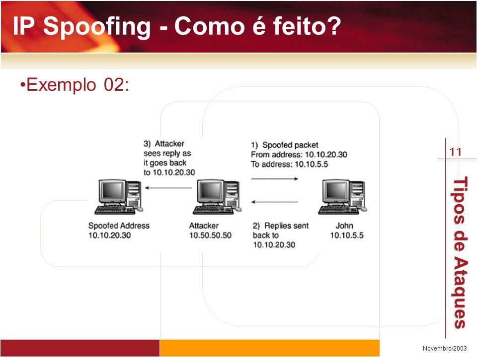 11 Novembro/2003 Tipos de Ataques IP Spoofing - Como é feito? Exemplo 02: