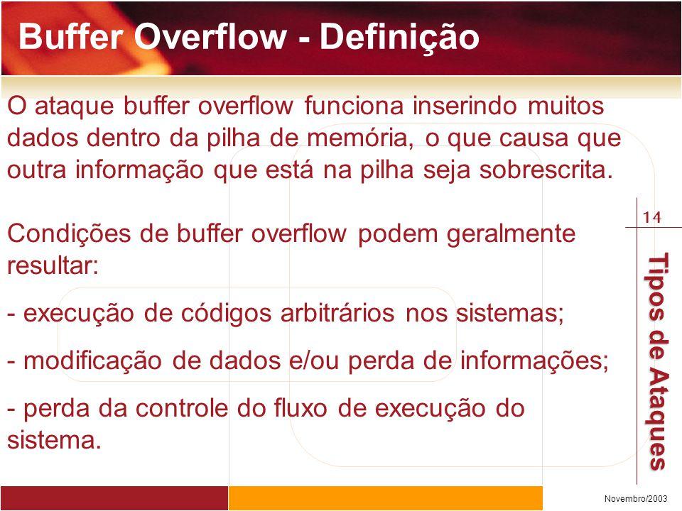 14 Novembro/2003 Tipos de Ataques Buffer Overflow - Definição O ataque buffer overflow funciona inserindo muitos dados dentro da pilha de memória, o que causa que outra informação que está na pilha seja sobrescrita.