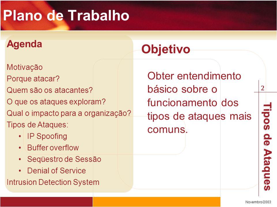 33 Novembro/2003 Tipos de Ataques Problemas de Gerenciamento IDS: Conceitos