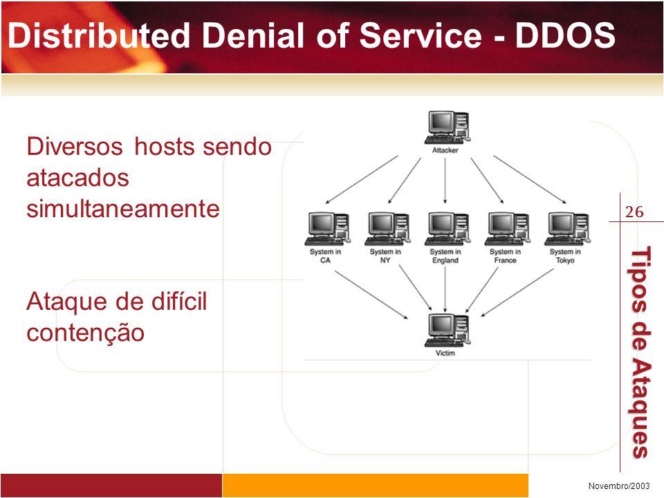26 Novembro/2003 Tipos de Ataques Distributed Denial of Service - DDOS Diversos hosts sendo atacados simultaneamente Ataque de difícil contenção