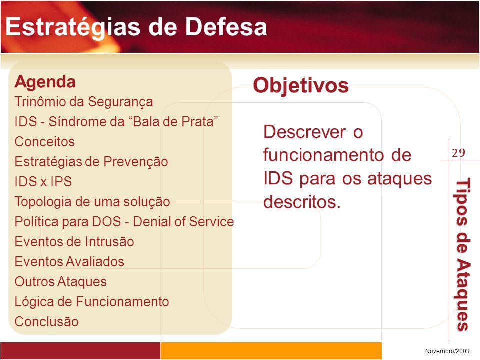 """29 Novembro/2003 Tipos de Ataques Agenda Trinômio da Segurança IDS - Síndrome da """"Bala de Prata"""" Conceitos Estratégias de Prevenção IDS x IPS Topologi"""